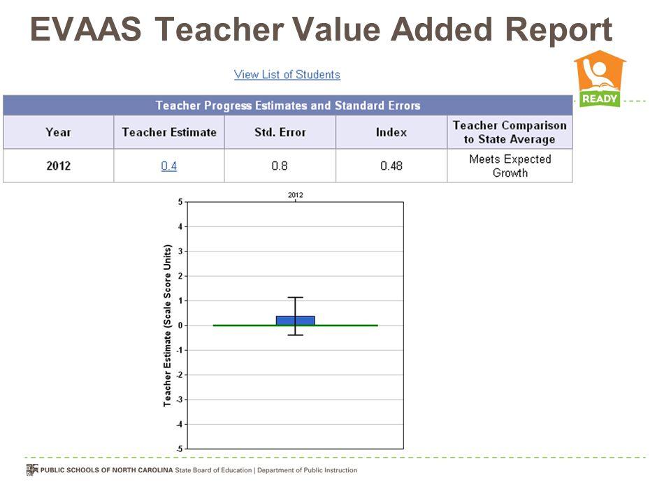 EVAAS Teacher Value Added Report
