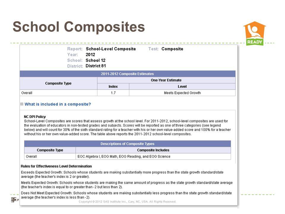 School Composites