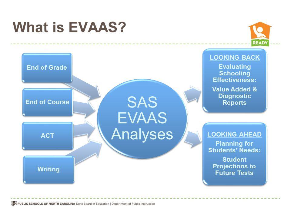 What is EVAAS.
