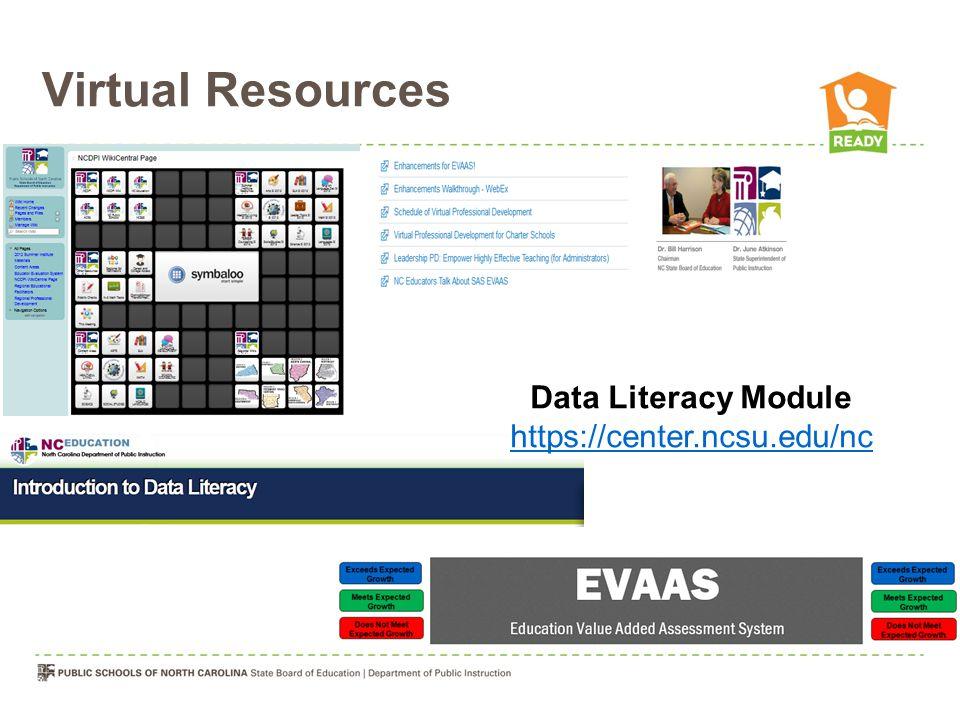 Virtual Resources Data Literacy Module https://center.ncsu.edu/nc