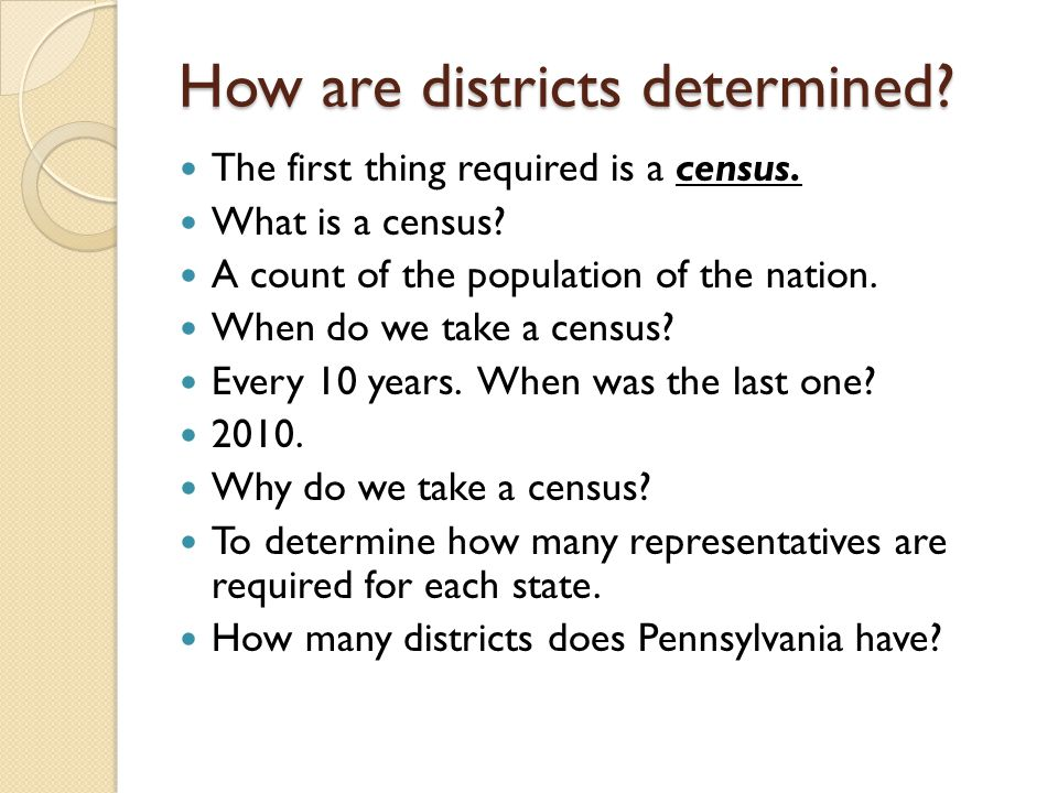 How are districts determined? The first thing required is a census. What is a census? A count of the population of the nation. When do we take a censu