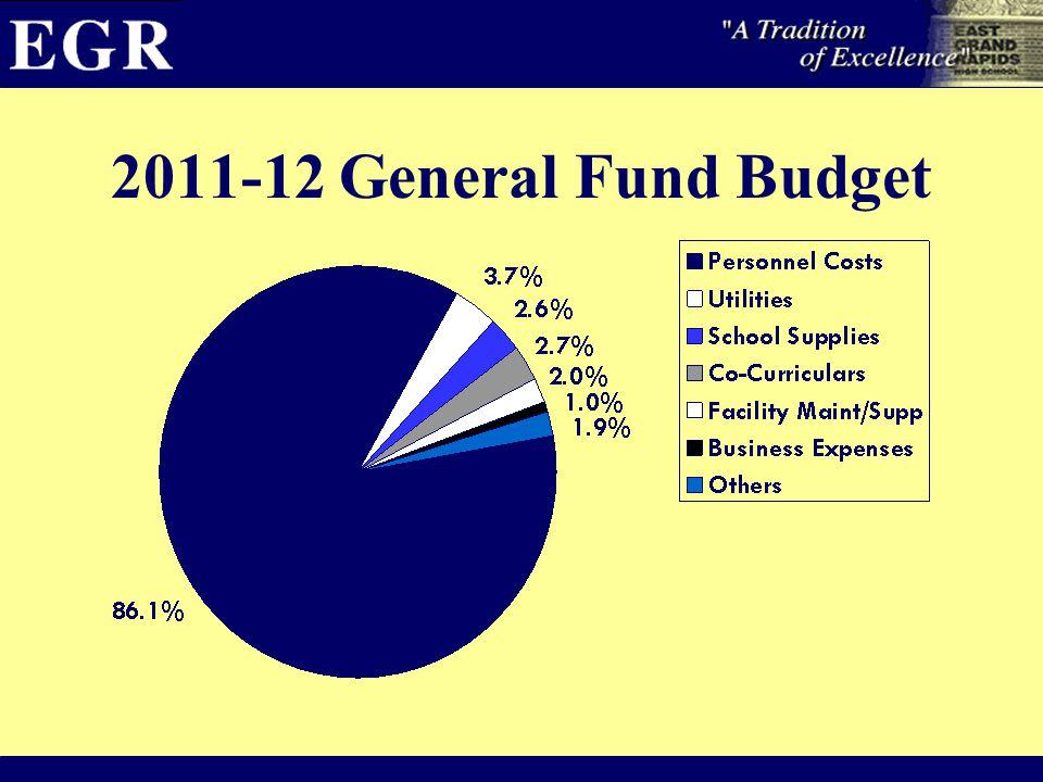 2011-12 General Fund Budget