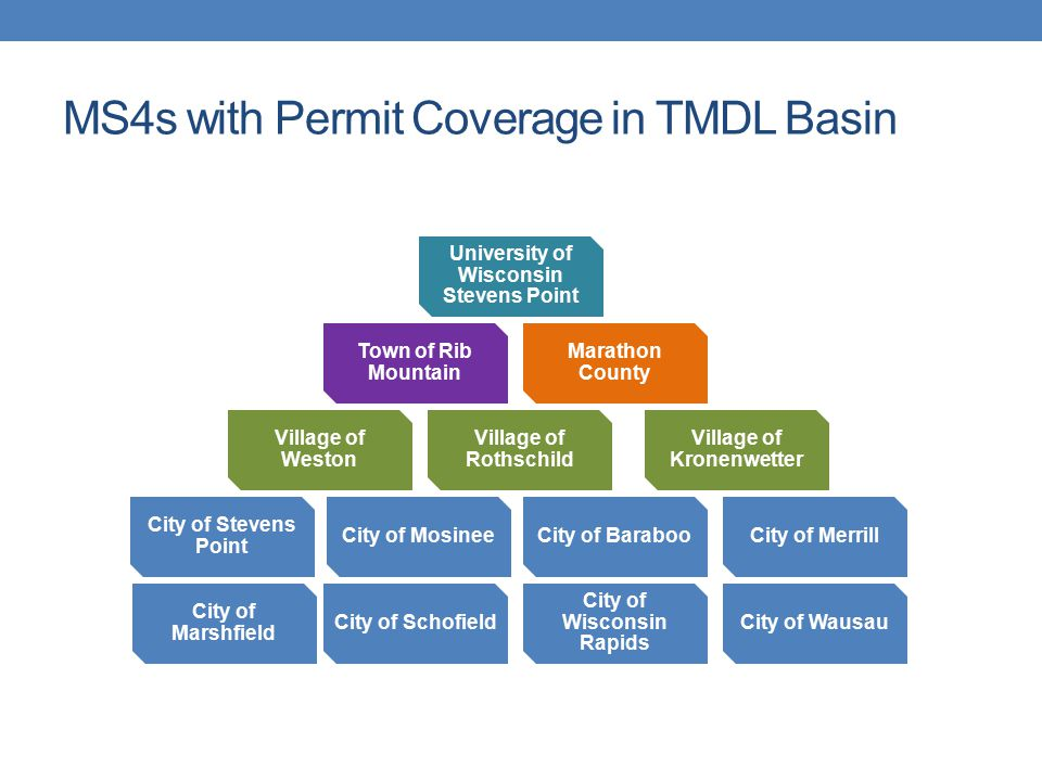 MS4s with Permit Coverage in TMDL Basin City of Baraboo Village of Kronenwetter Marathon County City of Marshfield City of MerrillCity of Mosinee Town