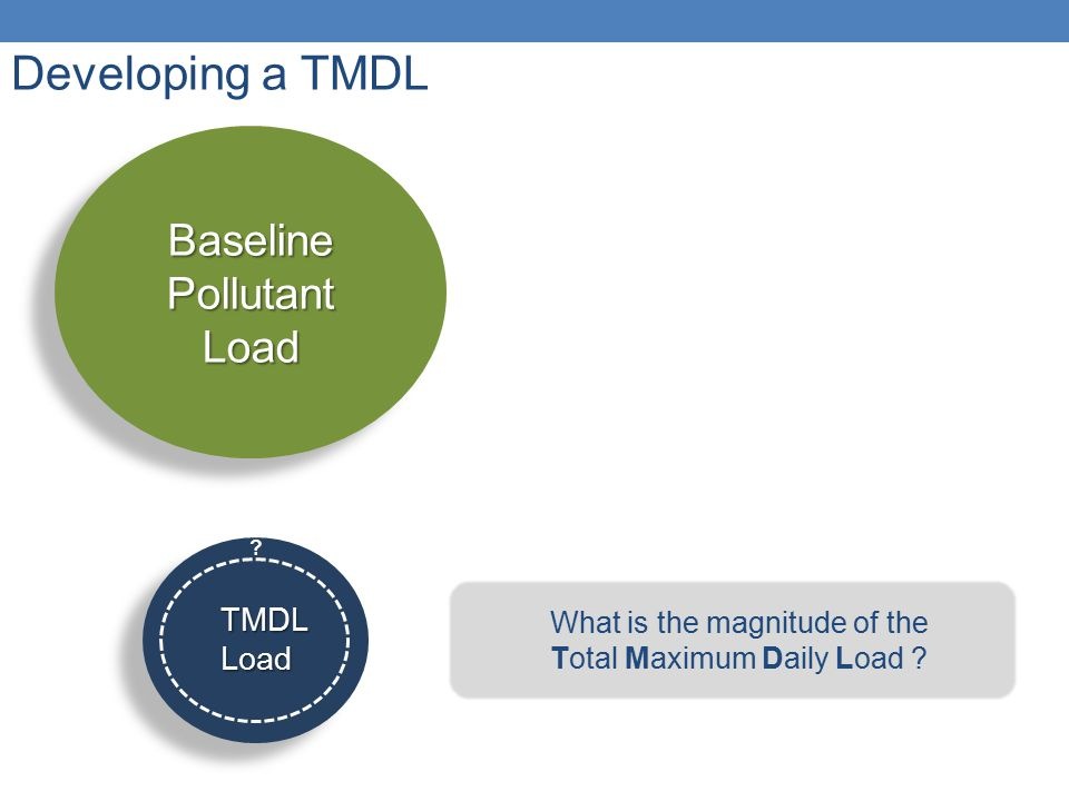 Baseline Pollutant Load Developing a TMDL What is the magnitude of the Total Maximum Daily Load ? TMDL Load ?