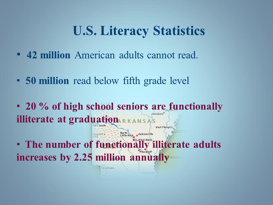 U.S. Literacy Statistics 42 million American adults cannot read.