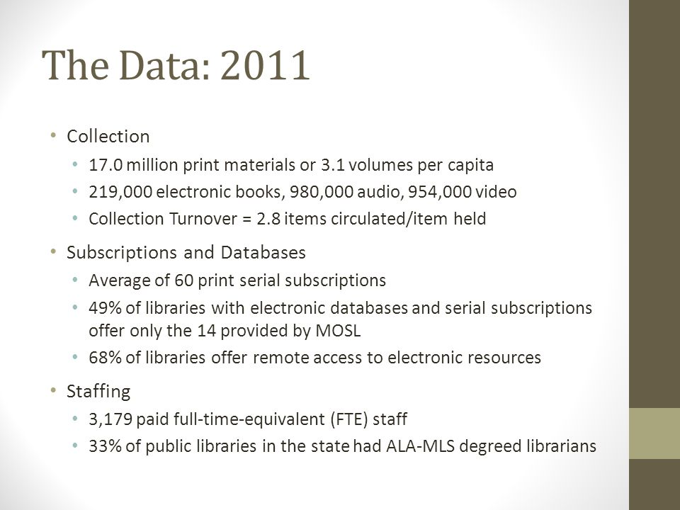 Collection 17.0 million print materials or 3.1 volumes per capita 219,000 electronic books, 980,000 audio, 954,000 video Collection Turnover = 2.8 items circulated/item held Subscriptions and Databases Average of 60 print serial subscriptions 49% of libraries with electronic databases and serial subscriptions offer only the 14 provided by MOSL 68% of libraries offer remote access to electronic resources Staffing 3,179 paid full-time-equivalent (FTE) staff 33% of public libraries in the state had ALA-MLS degreed librarians