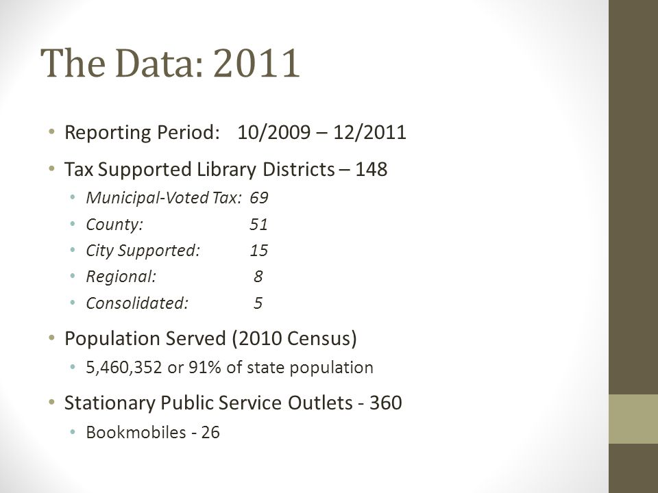 The Data: 2011 Reporting Period:10/2009 – 12/2011 Tax Supported Library Districts – 148 Municipal-Voted Tax: 69 County: 51 City Supported: 15 Regional: 8 Consolidated: 5 Population Served (2010 Census) 5,460,352 or 91% of state population Stationary Public Service Outlets - 360 Bookmobiles - 26