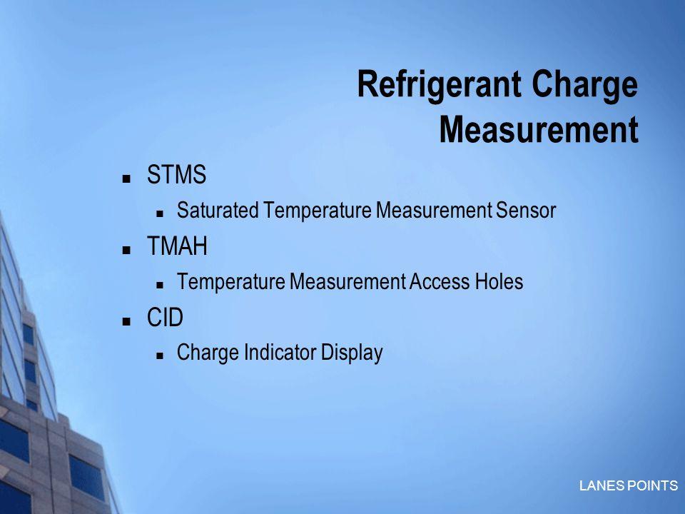 LANES POINTS Refrigerant Charge Measurement STMS Saturated Temperature Measurement Sensor TMAH Temperature Measurement Access Holes CID Charge Indicator Display