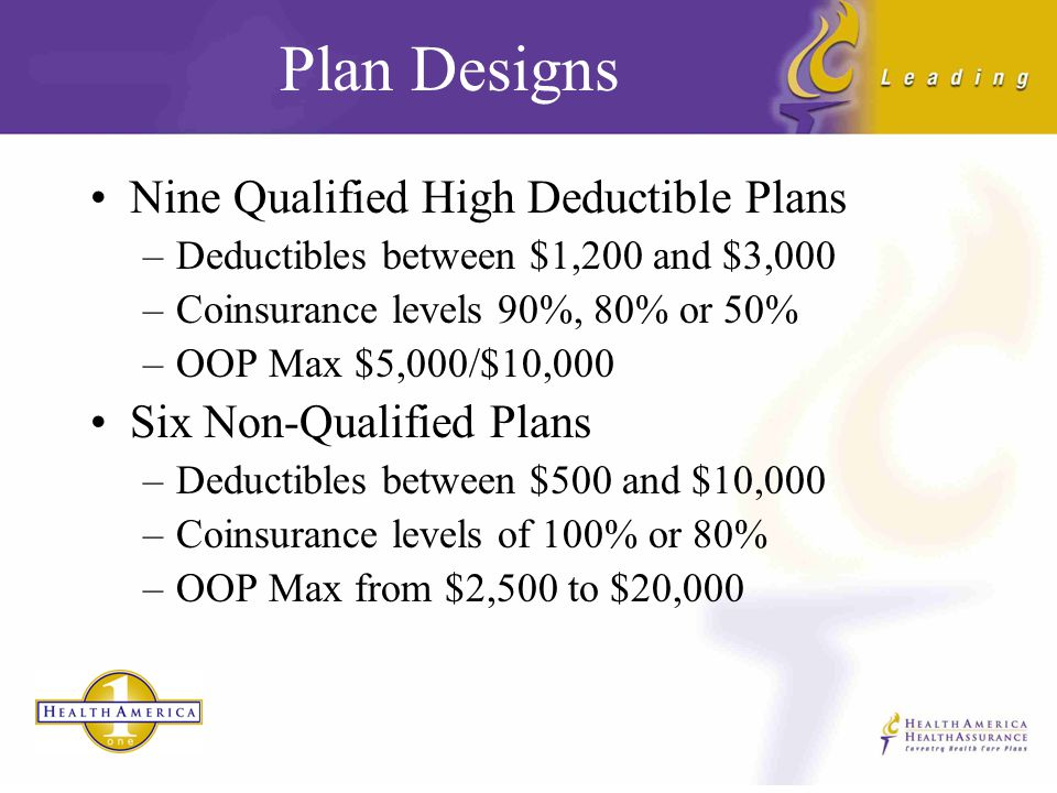 Plan Designs In-Network and Out-of-Network Benefit Levels Out-of-Pocket Maximums –$2,500 to $10,000 In-Network –Unlimited Out-of-Network Annual Deduct