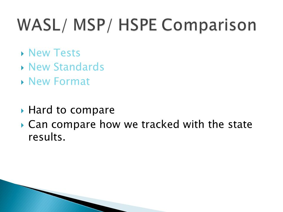  New Tests  New Standards  New Format  Hard to compare  Can compare how we tracked with the state results.