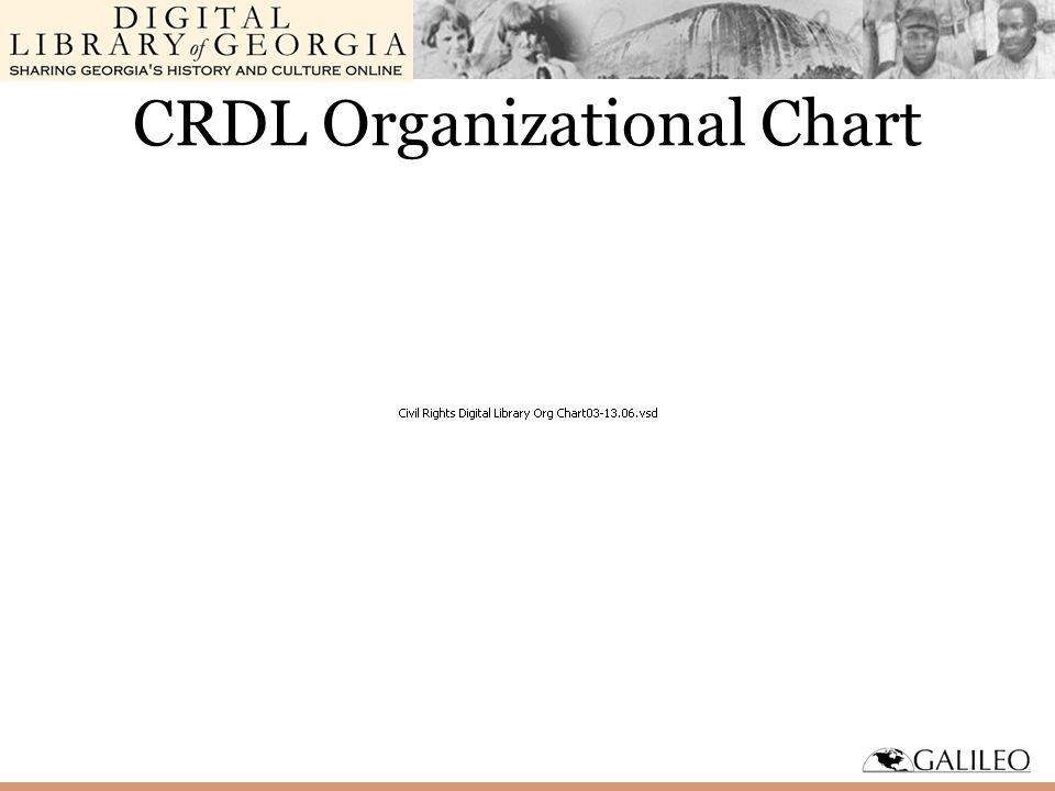CRDL Organizational Chart