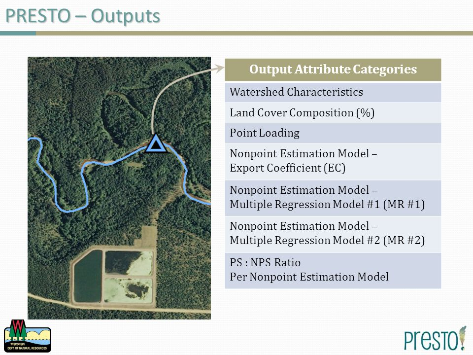 PRESTO – Outputs Output Attribute Categories Watershed Characteristics Land Cover Composition (%) Point Loading Nonpoint Estimation Model – Export Coefficient (EC) Nonpoint Estimation Model – Multiple Regression Model #1 (MR #1) Nonpoint Estimation Model – Multiple Regression Model #2 (MR #2) PS : NPS Ratio Per Nonpoint Estimation Model