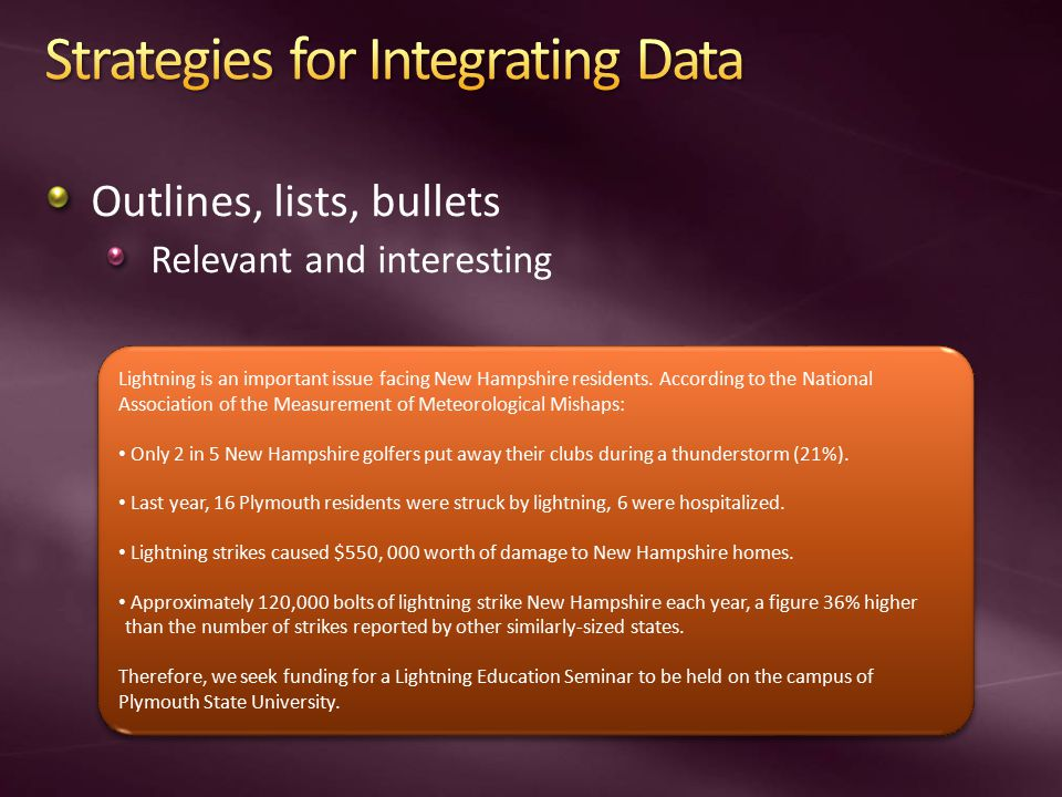 Outlines, lists, bullets Relevant and interesting Lightning is an important issue facing New Hampshire residents. According to the National Associatio
