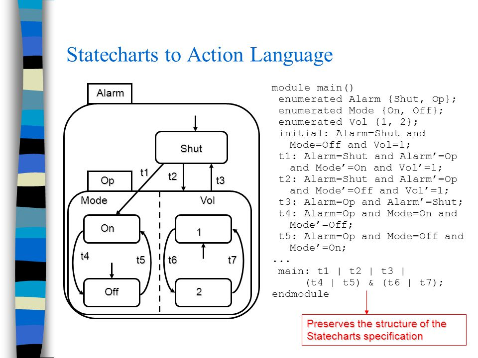 Statecharts to Action Language module main() enumerated Alarm {Shut, Op}; enumerated Mode {On, Off}; enumerated Vol {1, 2}; initial: Alarm=Shut and Mode=Off and Vol=1; t1: Alarm=Shut and Alarm'=Op and Mode'=On and Vol'=1; t2: Alarm=Shut and Alarm'=Op and Mode'=Off and Vol'=1; t3: Alarm=Op and Alarm'=Shut; t4: Alarm=Op and Mode=On and Mode'=Off; t5: Alarm=Op and Mode=Off and Mode'=On;...