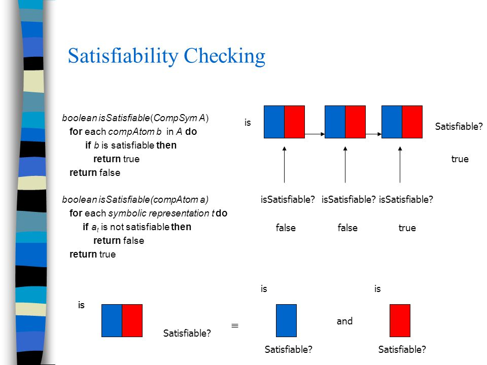 Satisfiability Checking boolean isSatisfiable(CompSym A) for each compAtom b in A do if b is satisfiable then return true return false boolean isSatisfiable(compAtom a) for each symbolic representation t do if a t is not satisfiable then return false return true is Satisfiable.