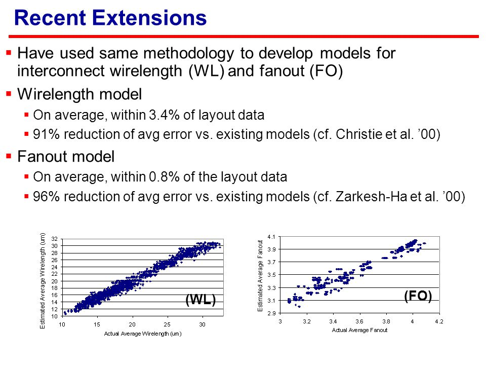 Recent Extensions  Have used same methodology to develop models for interconnect wirelength (WL) and fanout (FO)  Wirelength model  On average, within 3.4% of layout data  91% reduction of avg error vs.