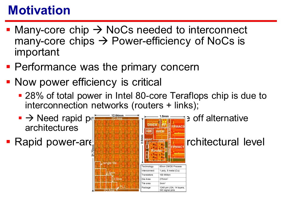 Motivation  Many-core chip  NoCs needed to interconnect many-core chips  Power-efficiency of NoCs is important  Performance was the primary concern  Now power efficiency is critical  28% of total power in Intel 80-core Teraflops chip is due to interconnection networks (routers + links);  Need rapid power estimation to trade off alternative architectures  Rapid power-area tradeoffs at the architectural level