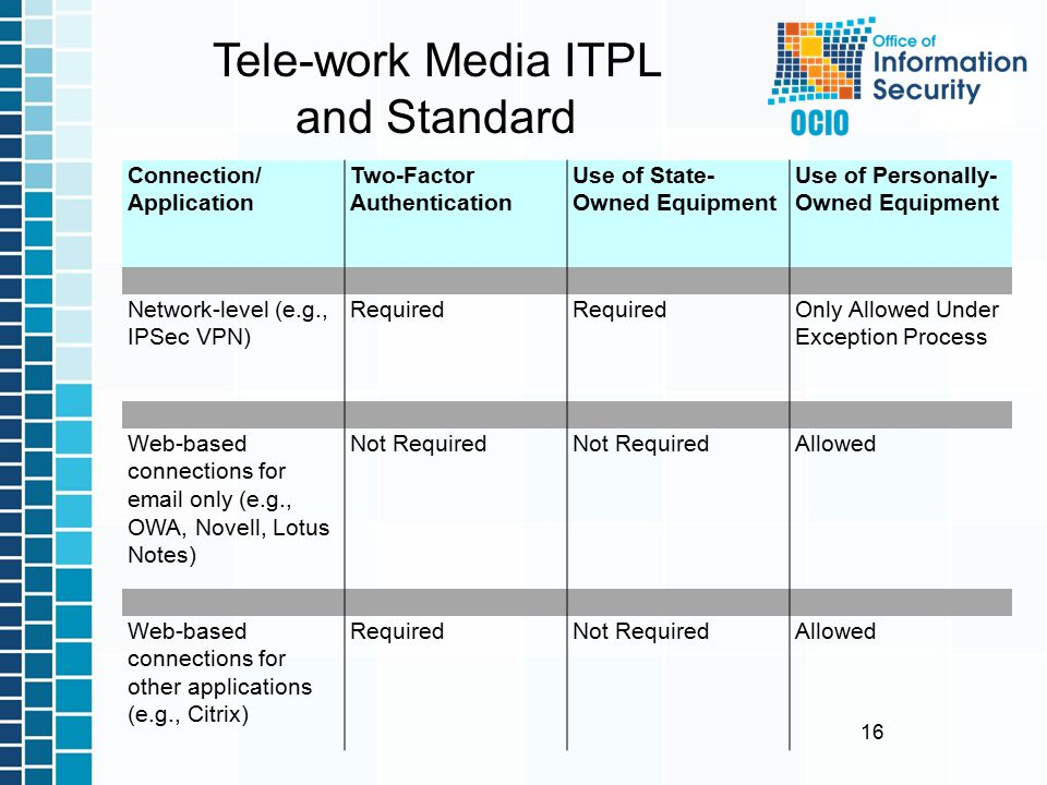 16 Tele-work Media ITPL and Standard Connection/ Application Two-Factor Authentication Use of State- Owned Equipment Use of Personally- Owned Equipment Network-level (e.g., IPSec VPN) Required Only Allowed Under Exception Process Web-based connections for email only (e.g., OWA, Novell, Lotus Notes) Not Required Allowed Web-based connections for other applications (e.g., Citrix) RequiredNot RequiredAllowed