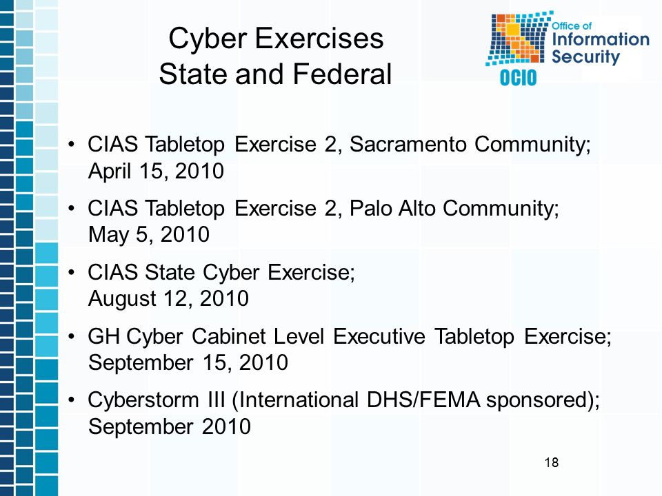 18 Cyber Exercises State and Federal CIAS Tabletop Exercise 2, Sacramento Community; April 15, 2010 CIAS Tabletop Exercise 2, Palo Alto Community; May 5, 2010 CIAS State Cyber Exercise; August 12, 2010 GH Cyber Cabinet Level Executive Tabletop Exercise; September 15, 2010 Cyberstorm III (International DHS/FEMA sponsored); September 2010