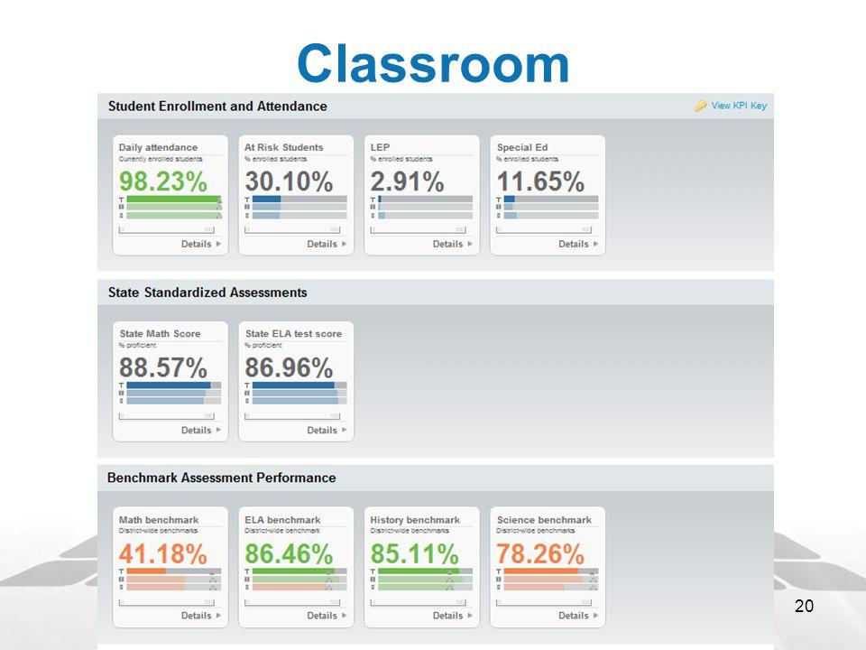 20 Classroom