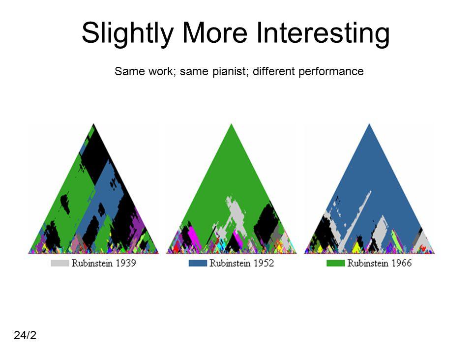 Slightly More Interesting Same work; same pianist; different performance 24/2