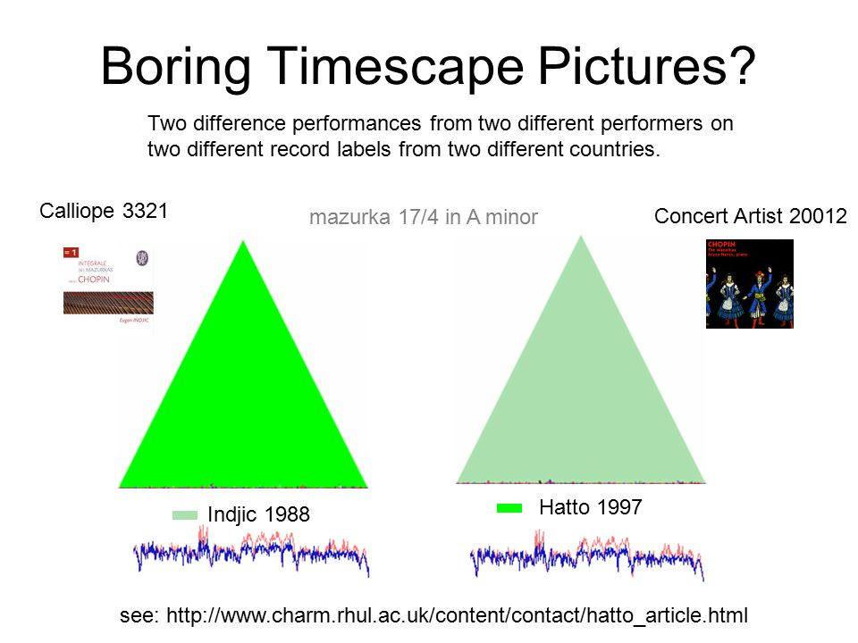 Boring Timescape Pictures.