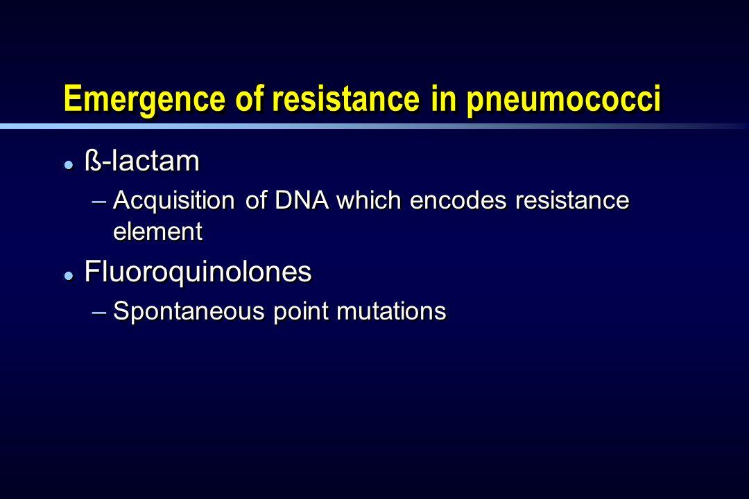 Dagan & Leibovitz. Lancet Infect Dis 2002; 2:593–604