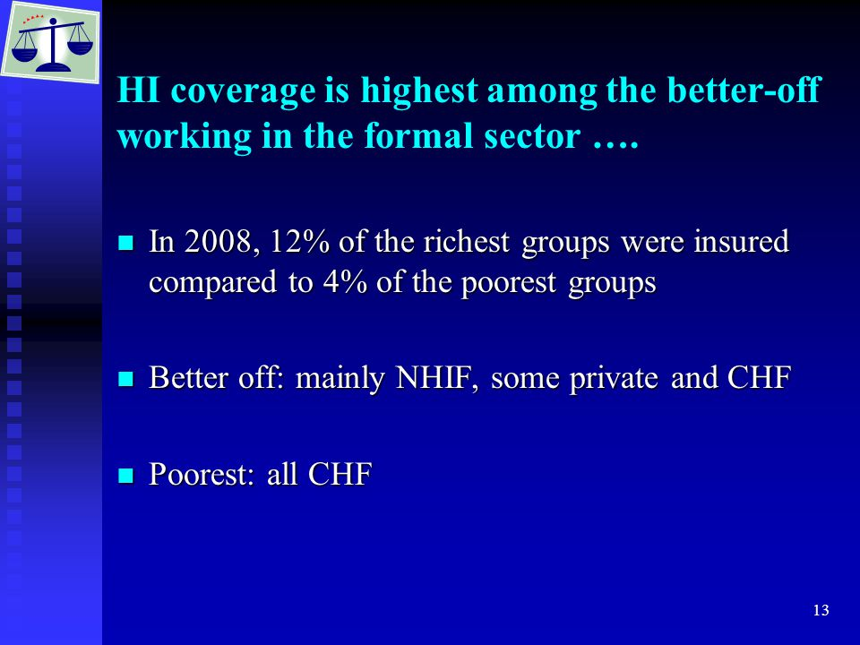 13 HI coverage is highest among the better-off working in the formal sector ….