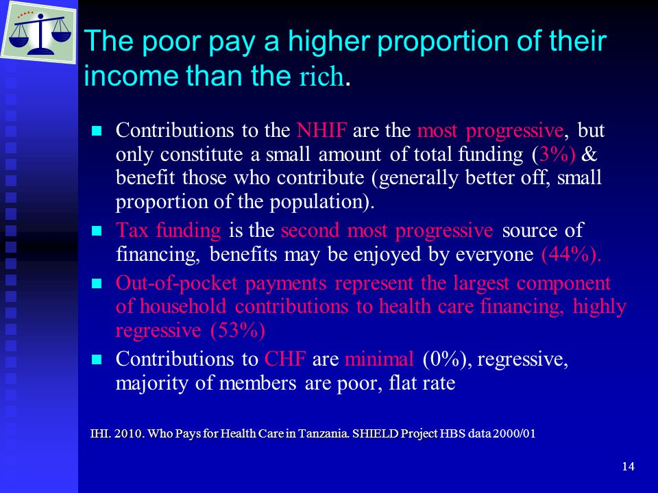 14 The poor pay a higher proportion of their income than the rich. Contributions to the NHIF are the most progressive, but only constitute a small amo