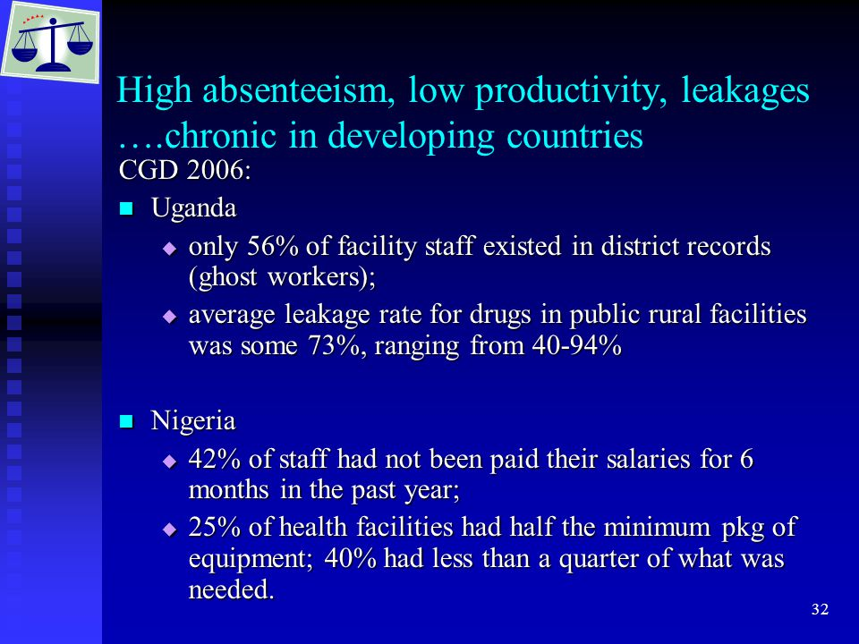 32 High absenteeism, low productivity, leakages ….chronic in developing countries CGD 2006: Uganda Uganda  only 56% of facility staff existed in district records (ghost workers);  average leakage rate for drugs in public rural facilities was some 73%, ranging from 40-94% Nigeria Nigeria  42% of staff had not been paid their salaries for 6 months in the past year;  25% of health facilities had half the minimum pkg of equipment; 40% had less than a quarter of what was needed.