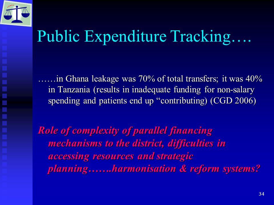 34 Public Expenditure Tracking….