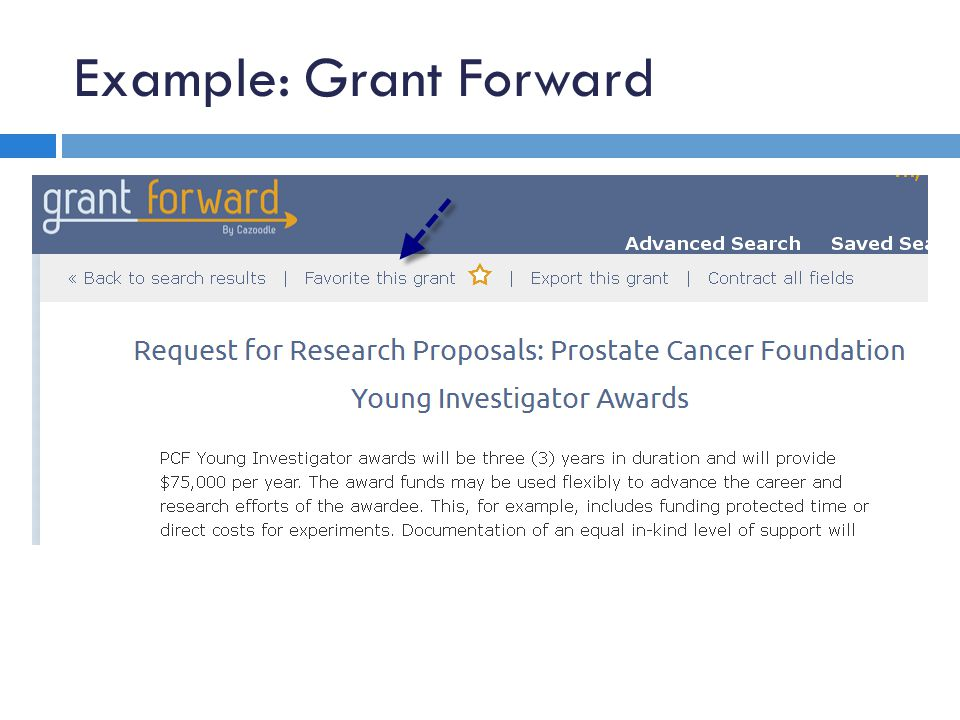 Example: Grant Forward