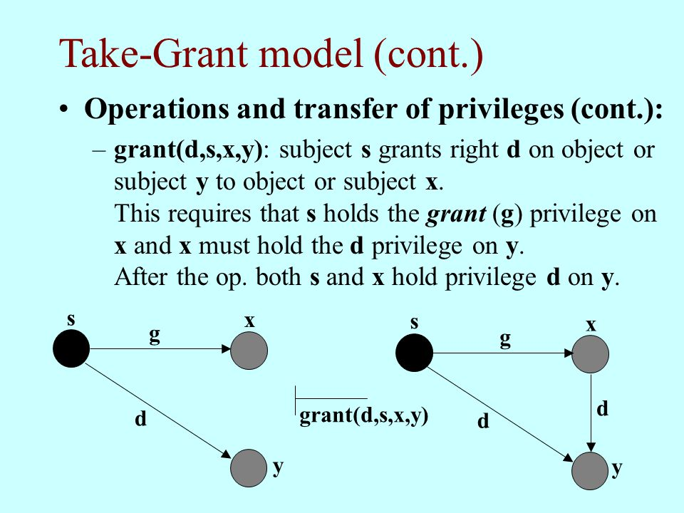 Take-Grant model (cont.) Operations and transfer of privileges (cont.): –grant(d,s,x,y): subject s grants right d on object or subject y to object or