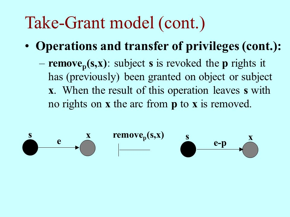 Take-Grant model (cont.) Operations and transfer of privileges (cont.): –remove p (s,x): subject s is revoked the p rights it has (previously) been gr