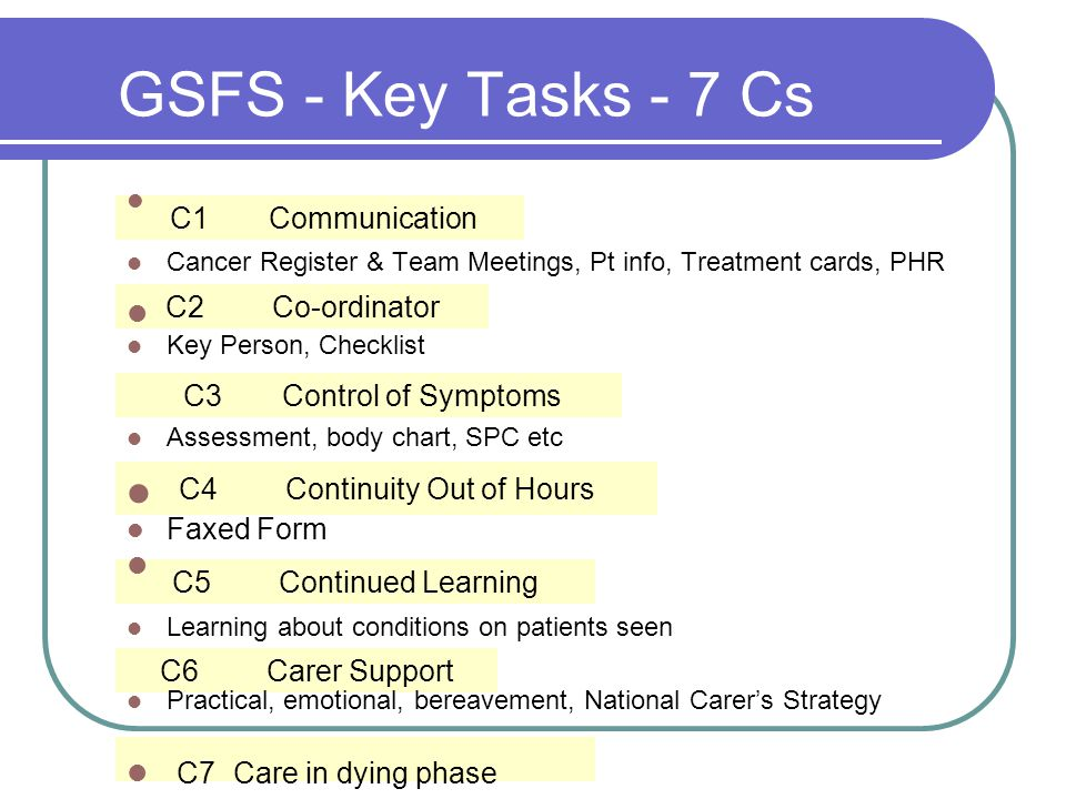 GSFS - Key Tasks - 7 Cs C1Communication C2Co-ordinator C3Control of Symptoms C4Continuity Out of Hours C5Continued Learning C6Carer Support Cancer Register & Team Meetings, Pt info, Treatment cards, PHR Key Person, Checklist Assessment, body chart, SPC etc Faxed Form Learning about conditions on patients seen Practical, emotional, bereavement, National Carer's Strategy C7Care in dying phase