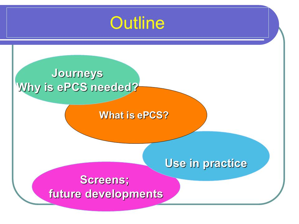 Screens; future developments Use in practice Outline What is ePCS Journeys Why is ePCS needed