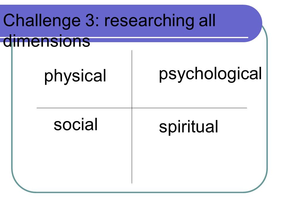physical psychological social spiritual Challenge 3: researching all dimensions