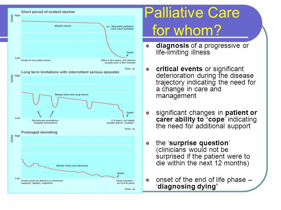 Palliative Care for whom.
