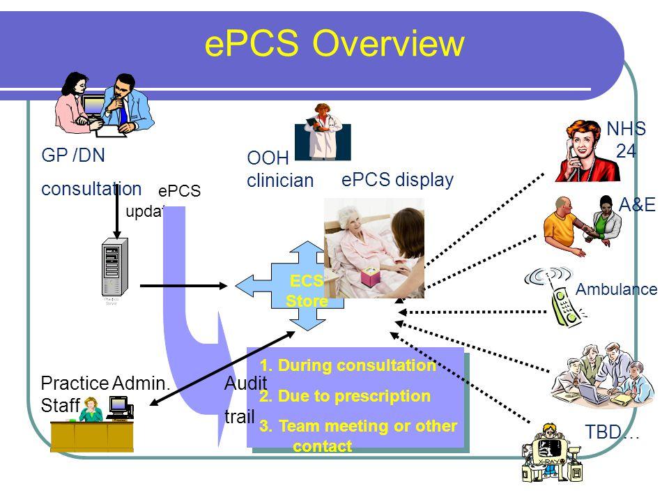 ePCS Overview OOH clinician ePCS display ePCS update 1.