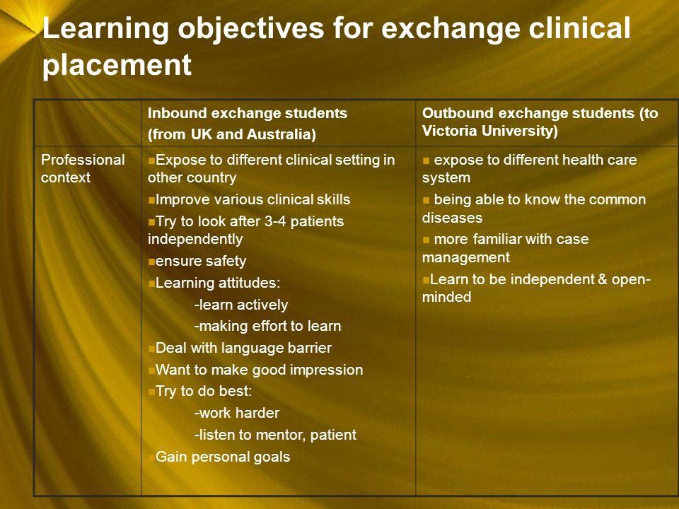 13 Learning objectives for exchange clinical placement Inbound exchange students (from UK and Australia) Outbound exchange students (to Victoria University) Professional context Expose to different clinical setting in other country Improve various clinical skills Try to look after 3-4 patients independently ensure safety Learning attitudes: -learn actively -making effort to learn Deal with language barrier Want to make good impression Try to do best: -work harder -listen to mentor, patient Gain personal goals expose to different health care system being able to know the common diseases more familiar with case management Learn to be independent & open- minded