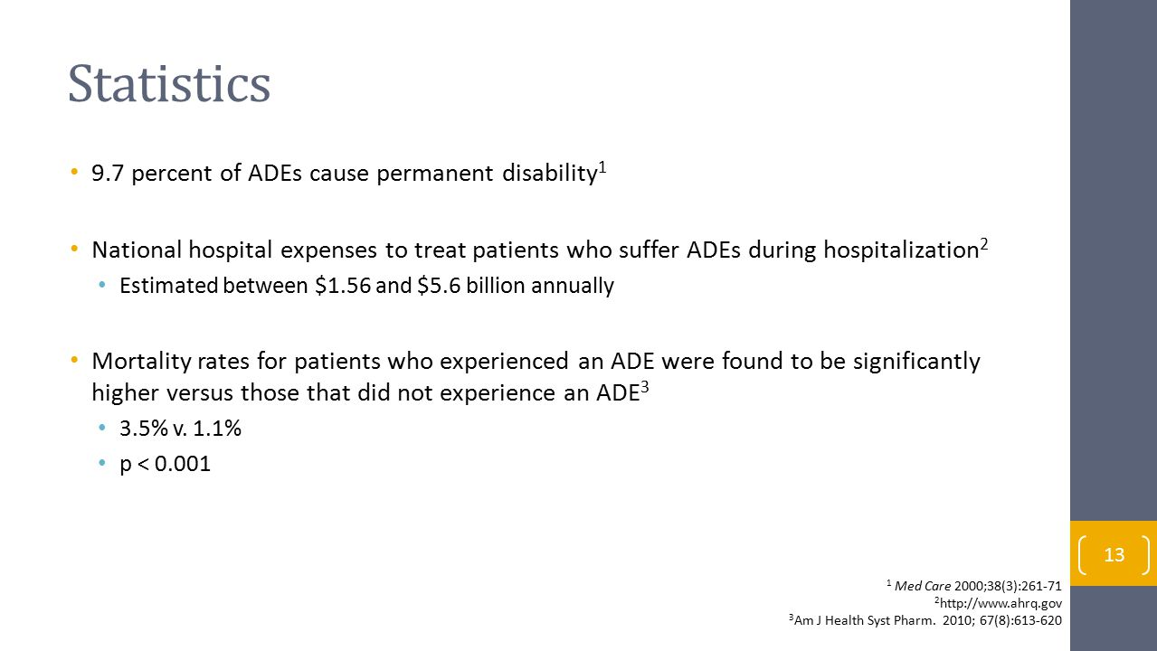 Statistics 9.7 percent of ADEs cause permanent disability 1 National hospital expenses to treat patients who suffer ADEs during hospitalization 2 Estimated between $1.56 and $5.6 billion annually Mortality rates for patients who experienced an ADE were found to be significantly higher versus those that did not experience an ADE 3 3.5% v.