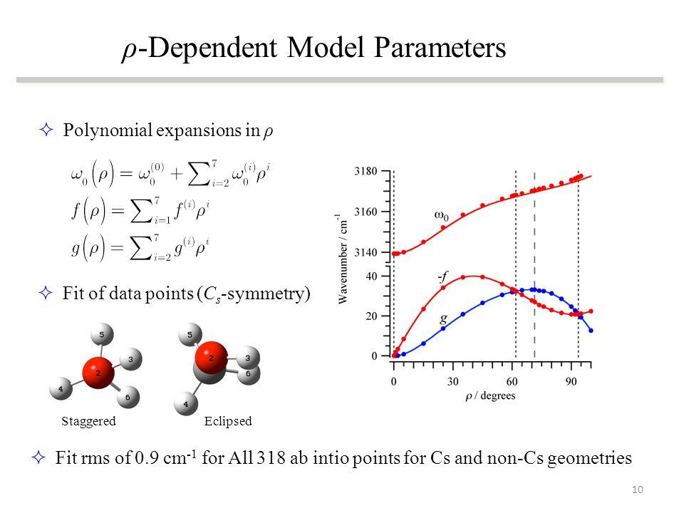 ρ-Dependent Model Parameters  Polynomial expansions in ρ  Fit of data points (C s -symmetry) Staggered Eclipsed  Fit rms of 0.9 cm -1 for All 318 ab intio points for Cs and non-Cs geometries 10