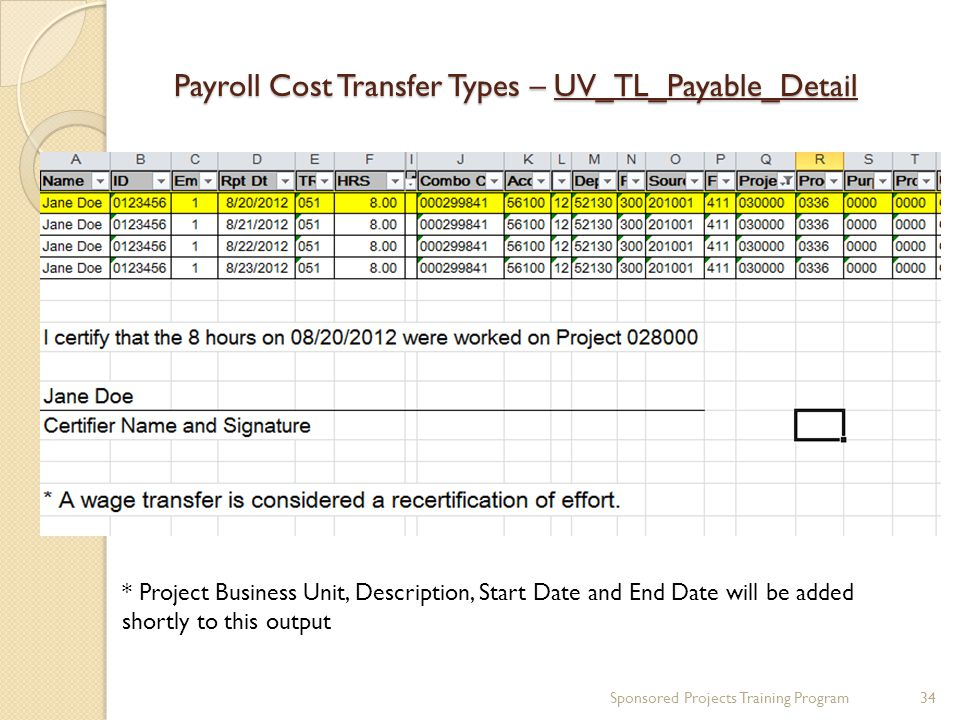 Payroll Cost Transfer Types – UV_TL_Payable_Detail * Project Business Unit, Description, Start Date and End Date will be added shortly to this output