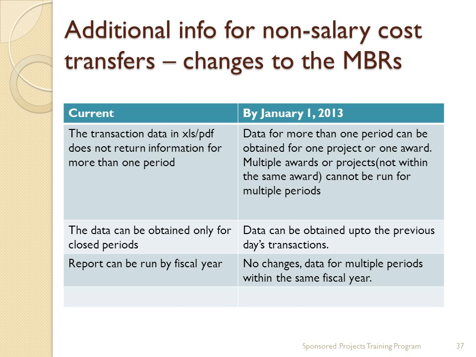 Additional info for non-salary cost transfers – changes to the MBRs Sponsored Projects Training Program37 CurrentBy January 1, 2013 The transaction da