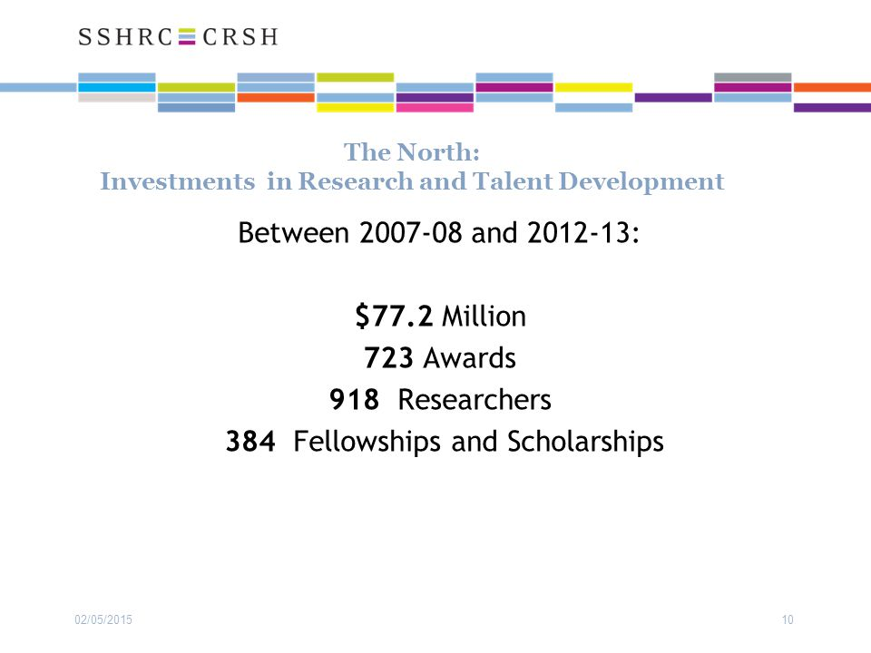 02/05/201510 The North: Investments in Research and Talent Development Between 2007-08 and 2012-13: $77.2 Million 723 Awards 918 Researchers 384 Fellowships and Scholarships