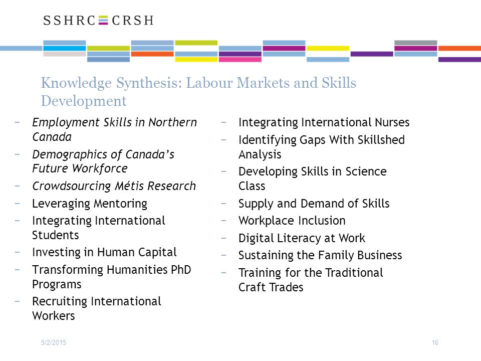 Knowledge Synthesis: Labour Markets and Skills Development −Employment Skills in Northern Canada −Demographics of Canada's Future Workforce −Crowdsour