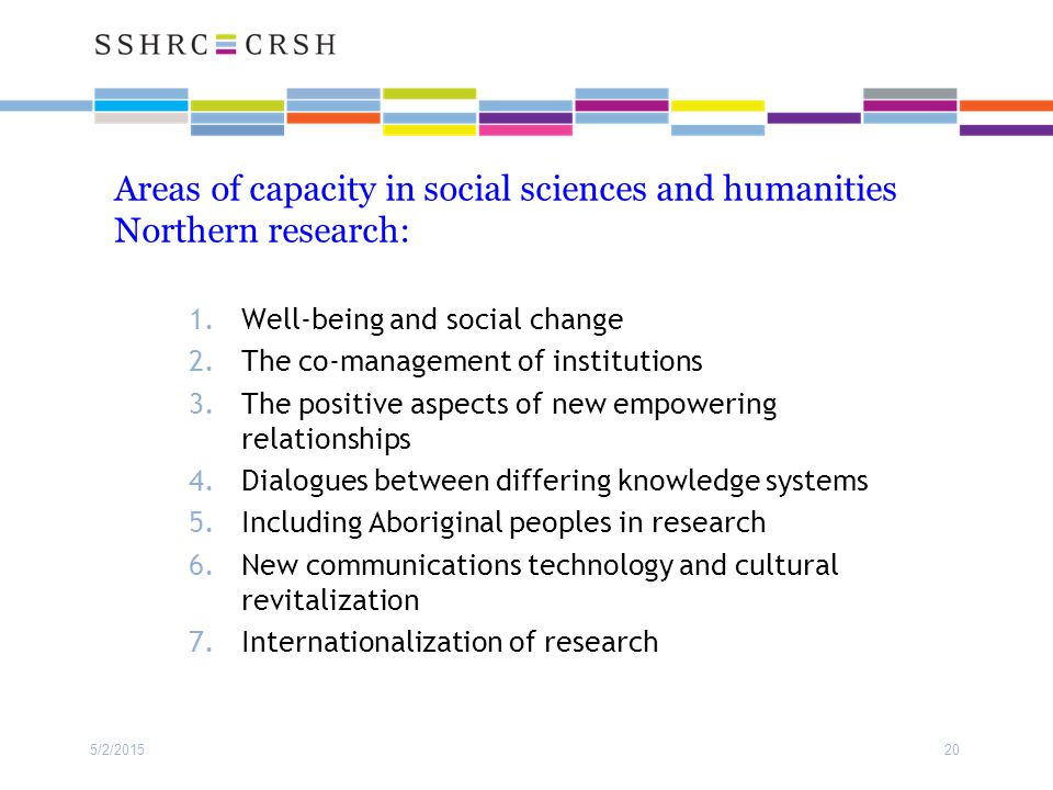 Areas of capacity in social sciences and humanities Northern research: 1.Well-being and social change 2.The co-management of institutions 3.The positive aspects of new empowering relationships 4.Dialogues between differing knowledge systems 5.Including Aboriginal peoples in research 6.New communications technology and cultural revitalization 7.Internationalization of research 5/2/201520
