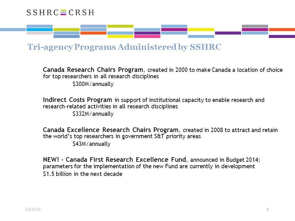 5/2/20158 Tri-agency Programs Administered by SSHRC Canada Research Chairs Program, created in 2000 to make Canada a location of choice for top researchers in all research disciplines $300M/annually Indirect Costs Program in support of institutional capacity to enable research and research-related activities in all research disciplines $332M/annually Canada Excellence Research Chairs Program, created in 2008 to attract and retain the world's top researchers in government S&T priority areas $43M/annually NEW.