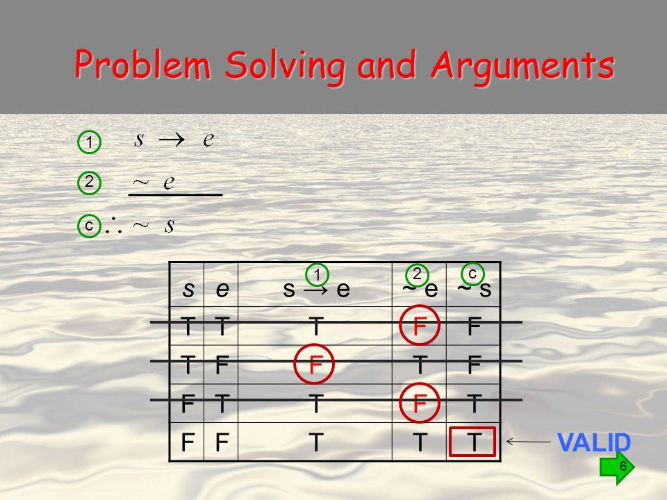 Problem Solving and Arguments 6 ses → e~ e~ s TTTFF TFFTF FTTFT FFTTT VALID 1 2 c 1 2 c