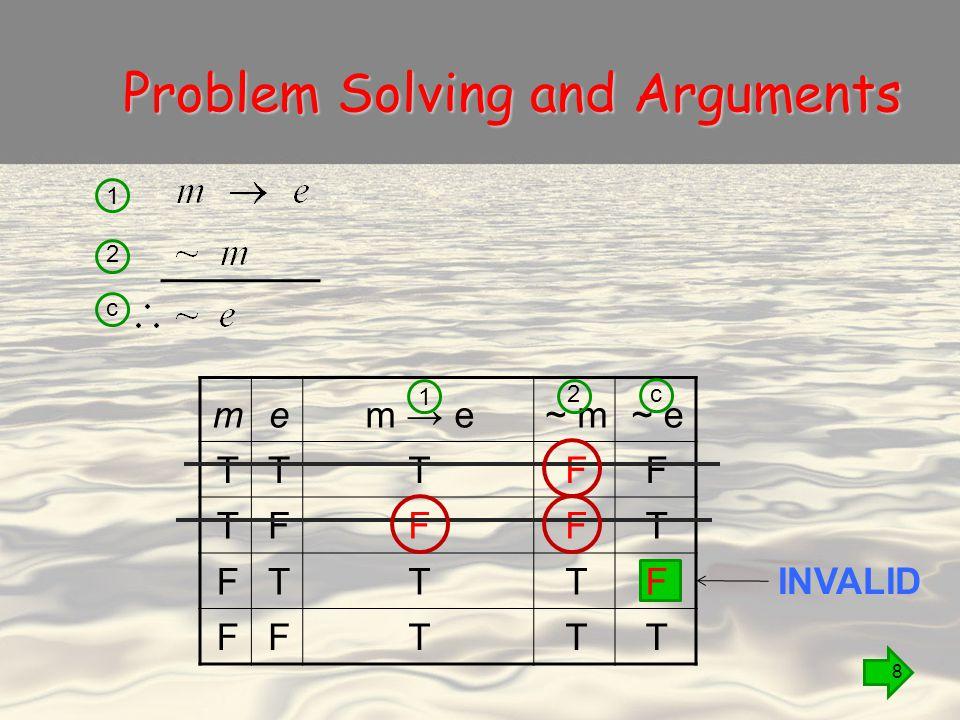 Problem Solving and Arguments 8 mem → e~ m~ e TTTFF TFFFT FTTTF FFTTT INVALID 1 2c 1 2 c